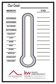 Nfmbc Goal Chart Goal Charts Goal Thermometer Blood Drive