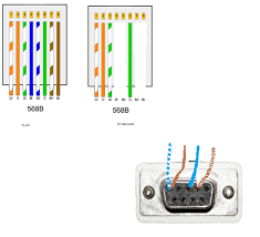 4 wire ethernet cable diagram katherinemarie me ethernet cable wiring diagram cat5e 4 wire ethernet cable diagram