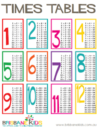 table chart for kids. Free Worksheets Time Table Chart For Kids : Timetables 1-12 Related Keywords \u0026 Suggestions T