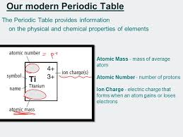 2.2 The Periodic Table Origin Of The Periodic Table a)Chemists in ...