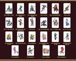 Nfc Amiibo Cards Which Link Is Which Breath_of_the_wild