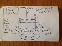 sahara automatic bilge pump wiring diagram images sahara sahara bilge pump wiring diagram wiring auto bilge pump