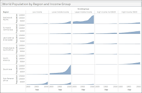 Tableau Multiple Line Chart Creating A Small Multiple Chart Tableau 10 Business