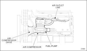 air to fuel gauge wiring diagram air discover your wiring detroit engines series 60 sensor location 1964 mustang wiring diagrams