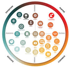 Content Marketing How Do You Make Content Marketing Effective Csdm Magazine