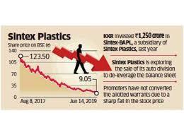 Sintex Plastics Technology Ltd Investors Should Be Wary Of