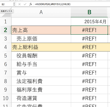 ExcelのVLOOKUP関数の#N/A、#REF!、#NAME!エラーの理由と解決策 | EX-IT