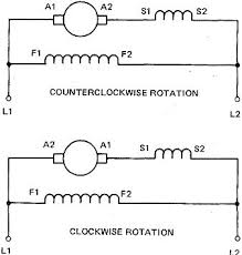 dc compound motors 5 standard connections for compound motors counter clockwise rotation