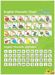 Baby Learning Chart English And Indonesia Learning Voice Chart Baby And Kids