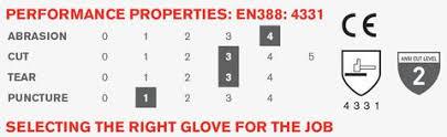 Maxiflex Cut 34 8743 Cut Resistant Work Gloves By Atg Free Shipping Ansi Cut Level A2