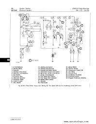 john deere jd693 b feller buncher tm1170 technical manual pdf enlarge repair manual john deere jd693 b feller buncher tm1170 technical manual pdf 6 enlarge