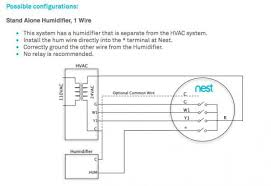 nest wiring diagram Humidifier Wiring Diagram nest wiring diagram heatlink humidifier wiring diagram to furnace