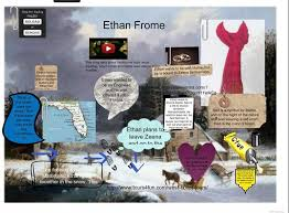 ethan frome symbols view symbol