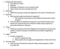 persuasive essay outline annabel s spring rcl blog screen shot 2014 03 21 at 8 43 10 am acircmiddot medicalmarijuana procon org