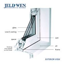 typical section of a house window showing the sill sash frame spacer typical window section used with permission from jeldwen