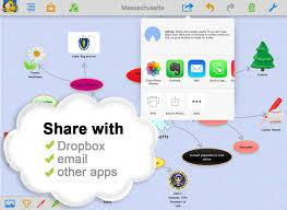 Kidspiration Venn Diagram Kidspiration Maps Apps 148apps