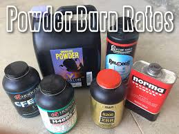 2018 Powder Burn Rate Chart Get Latest Powder Burn Rate Chart Here Daily Bulletin