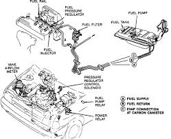 where is the fuel pump relay located on a 1989 ford festiva graphic