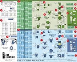 Slide Chart Details Engineering Slide Charts Engineering