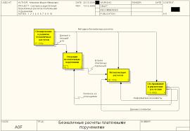 Реферат Система безналичных расчетов платежными поручениями  Система безналичных расчетов платежными поручениями