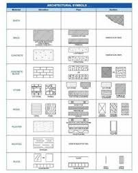 Architectural Material Symbols In Section Drawing Architectural