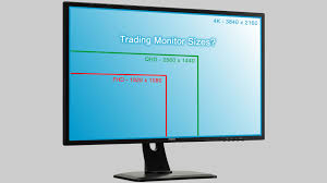 Computer Monitor Sizes Chart What Size Screen Is The Best For Trading Trader Spec