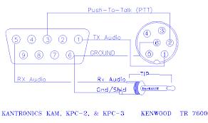 Схемы подкРючения tnc к трансиверам the kantronics kpc 3 kam and kpc 9612 1200 baud ports to the 6 pin mic i o kenwood tr 7600 transceiver