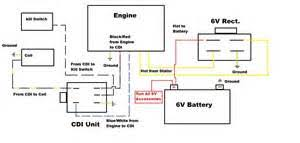 pit bike wiring diagram 125cc images wheeler wiring diagram 125cc chinese atv wiring diagram 125cc wiring diagram