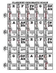 Clarinet Chromatic Scale Finger Chart Clarinet Chromatic Scale