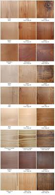 colors of wood furniture. best 25 wood stain color chart ideas on pinterest colors and minwax of furniture r