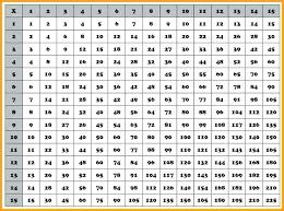 Printable Number Chart To 20 Andbeyondshop Co