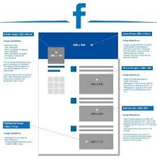 best picture size for facebook 2017 social media image sizes cheat sheet diy photography