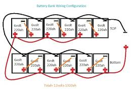 altwindpower my battery bank battery bank configuration series parallel