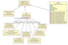 Автоматизация предметной области Заказать базу данных Заказать дипломную работу АРМ продавца