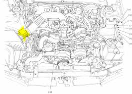 similiar 2009 subaru forester engine diagram keywords subaru forester engine diagram on subaru forester 1998 engine diagram