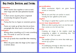 Poetic Devices Chart Poetic Devices A List Of Poetic Devices And Terms Along