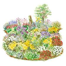 Small Picture 172 best Garden plan images on Pinterest Front yard gardens