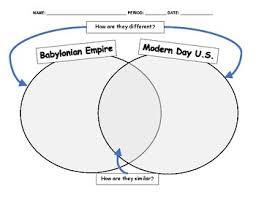 Google Docs Venn Diagram Babylonian Empire Vs Modern Day Usa Venn Diagram By
