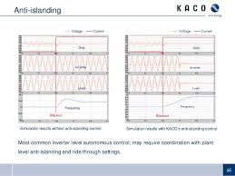 pv distribution system modeling workshop communications and con central control examples 16 16 most common inverter