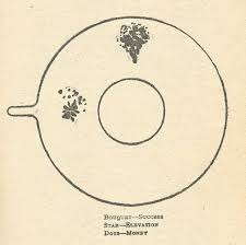 Pin by Julianne Renninger on Tea reading in 2020 | Reading tea leaves, Tea  reading, Tea art