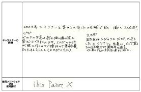 デザイン分野ydaキャラクターイラストコンテスト2019 入賞者発表