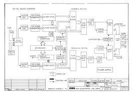 korg synthnerd lambda block diagram