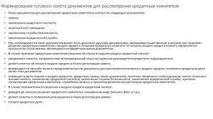 Выполнение работ по должности служащего агент банка презентация   Формирование готового пакета документов для рассмотрения кредитным комитетом
