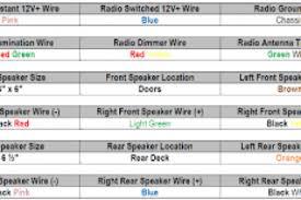 2001 nissan sentra stereo wiring diagram 2001 wiring diagrams 2015 nissan sentra wiring diagram at 2015 Nissan Rogue Radio Wiring Diagram