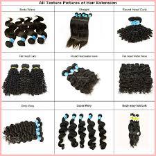 7 Days Buyer Protection 100 Virgin Human Hair Length Chart Buy Hair Length Chart Weave Hair Length Chart Hair Extension Length Chart Product On