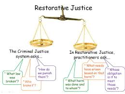 Criminal Justice Definition Transconflict Using Restorative Justice At The Pre Sentence Stage