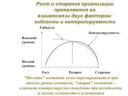 стратегическое планирование hr