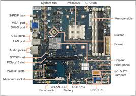 motherboard connection diagram motherboard image wiring diagram connections for p7 1010 motherboard hp support on motherboard connection diagram