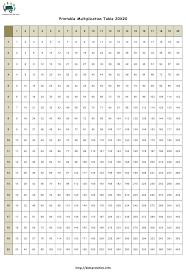 20 X 20 Multiplication Chart Pdf 20 X 20 Times Table Chart Download Printable Pdf