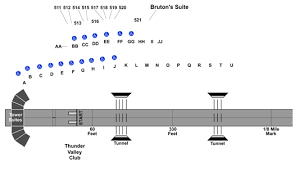 Nhra Thunder Valley Nationals Sunday Tickets At Bristol